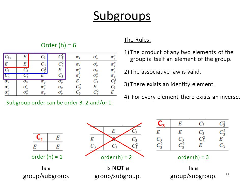 Subgroups Order (h) = 6 Subgroup order can be order 3, 2 and/or 1.