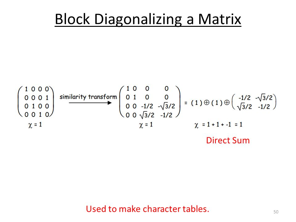 Direct Sum Block Diagonalizing a Matrix Used to make character tables. 50