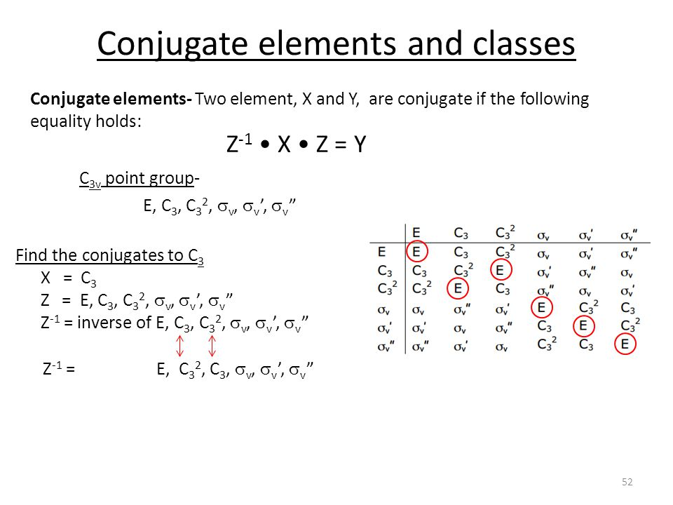 Conjugate elements and classes Conjugate elements- Two element, X and Y, are conjugate if the following equality holds: Z -1 X Z = Y C 3v point group- E, C 3, C 3 2,  v,  v ',  v Find the conjugates to C 3 X = C 3 Z = E, C 3, C 3 2,  v,  v ',  v Z -1 = inverse of E, C 3, C 3 2,  v,  v ',  v Z -1 = E, C 3 2, C 3,  v,  v ',  v 52