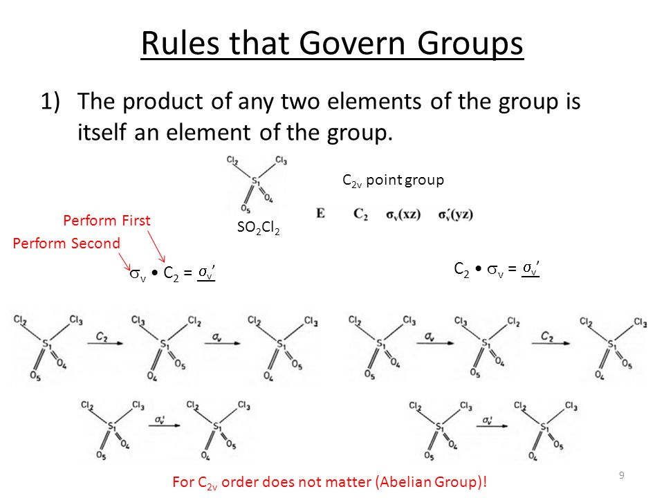 Classes in Character Tables C 2h point group- Additional properties: 1) no operator occurs in more than one class 2) order of all classes must be integral factors of the order of the group 3) in an Abelian group, each operator is in a class by itself 4) E and I are always in classes by themselves 5) Rotation and inverse rotation are always the same class Abelian O h point group- 60