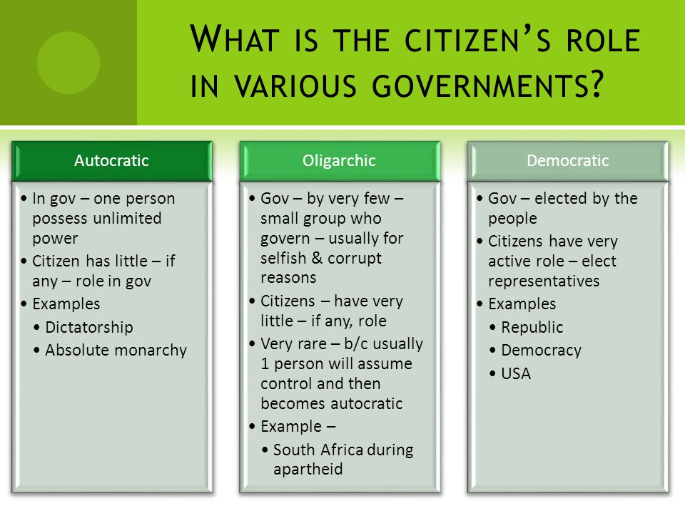 W HAT IS THE CITIZEN ' S ROLE IN VARIOUS GOVERNMENTS ? Autocratic In gov – one person possess unlimited power Citizen has little – if any – role in go