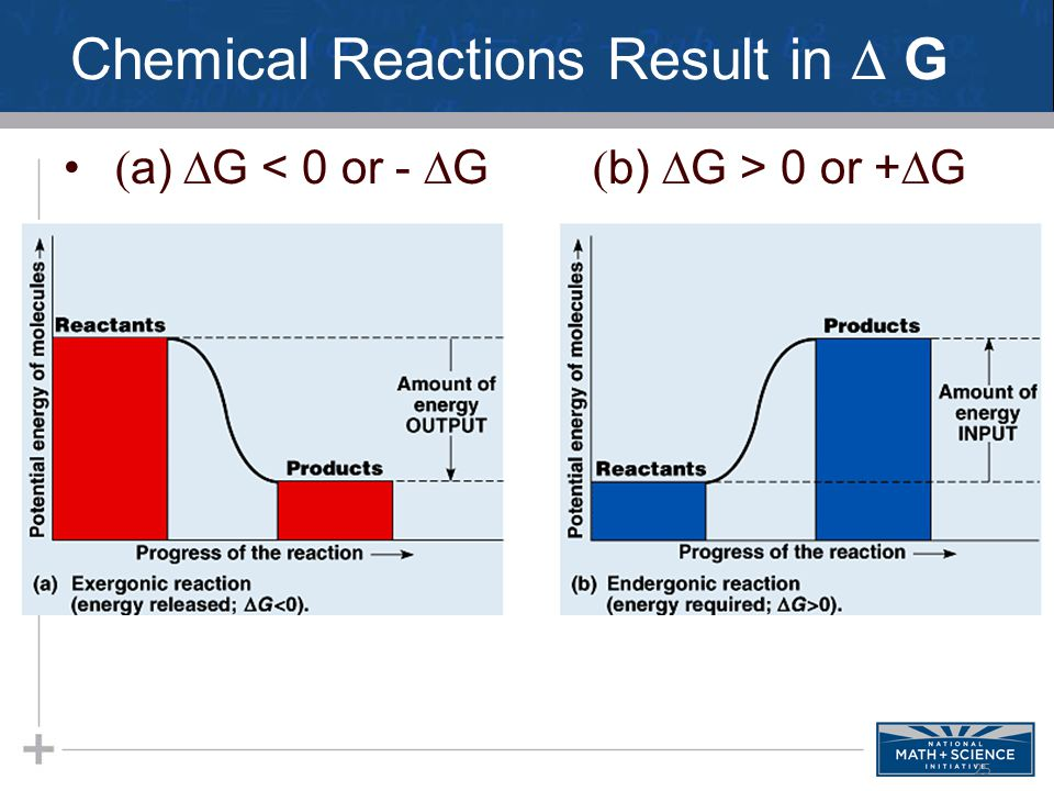  a)  G 0 or +  G 25 Chemical Reactions Result in  G