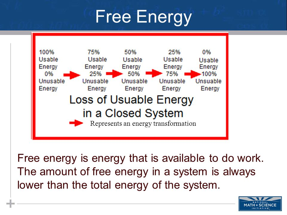 Free Energy Free energy is energy that is available to do work.