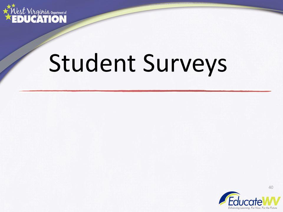 Student Surveys 40