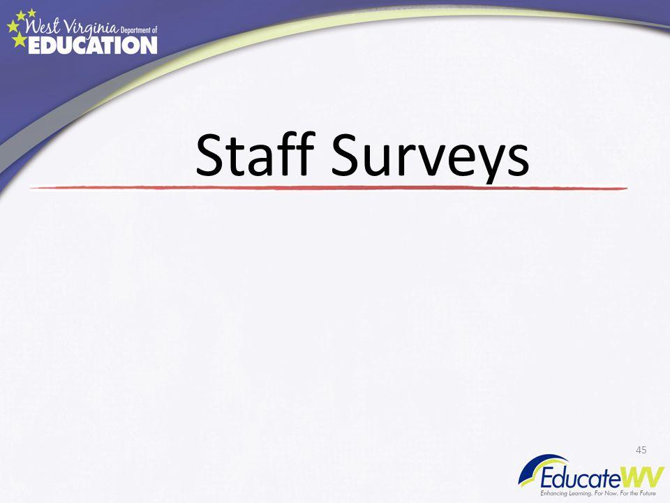Staff Surveys 45