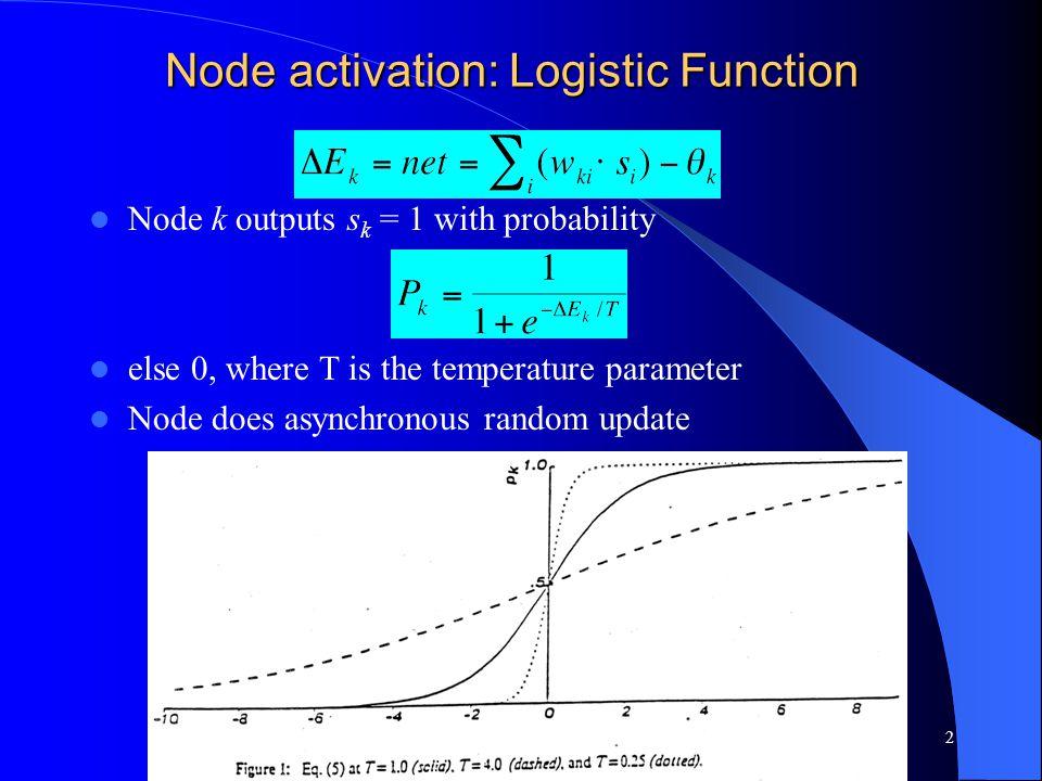 Node activation: Logistic Function Node k outputs s k = 1 with probability else 0, where T is the temperature parameter Node does asynchronous random update CS 678 –Boltzmann Machines2