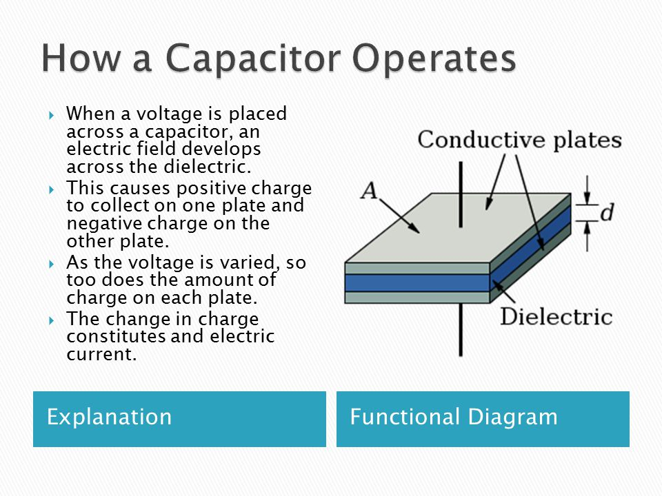 ExplanationFunctional Diagram  When a voltage is placed across a capacitor, an electric field develops across the dielectric.