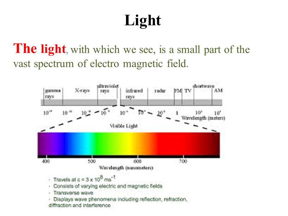 Light The light, with which we see, is a small part of the vast spectrum of electro magnetic field.