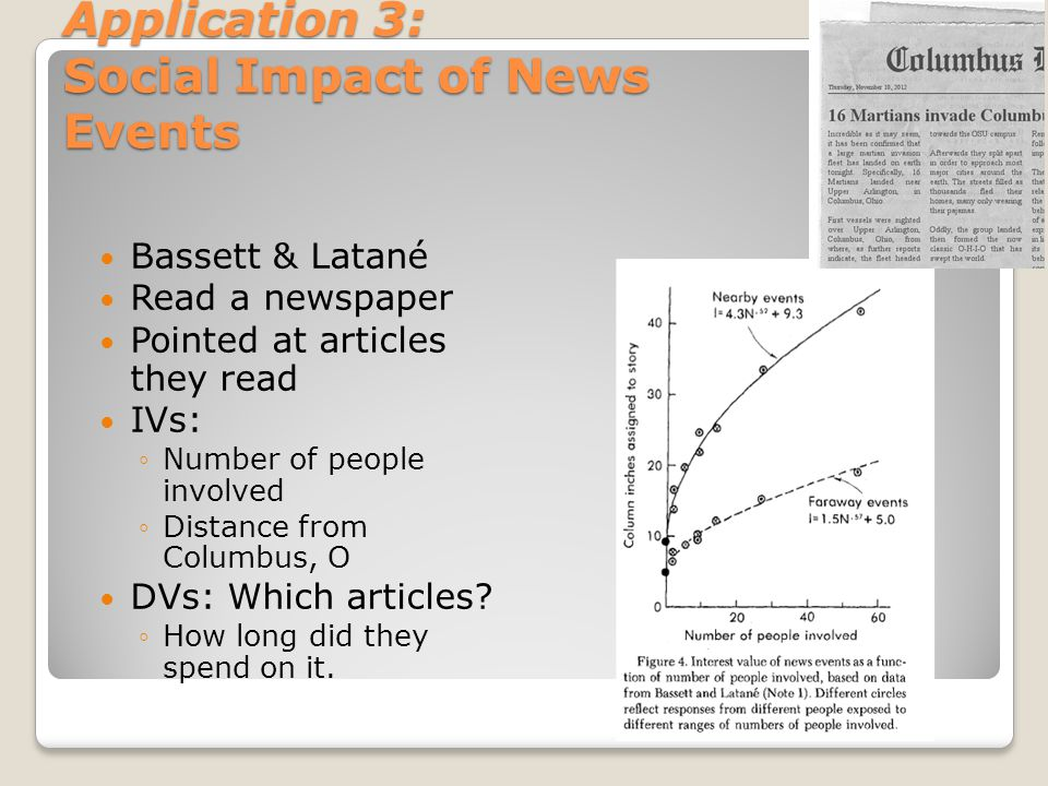 Application 3: Social Impact of News Events Bassett & Latané Read a newspaper Pointed at articles they read IVs: ◦Number of people involved ◦Distance