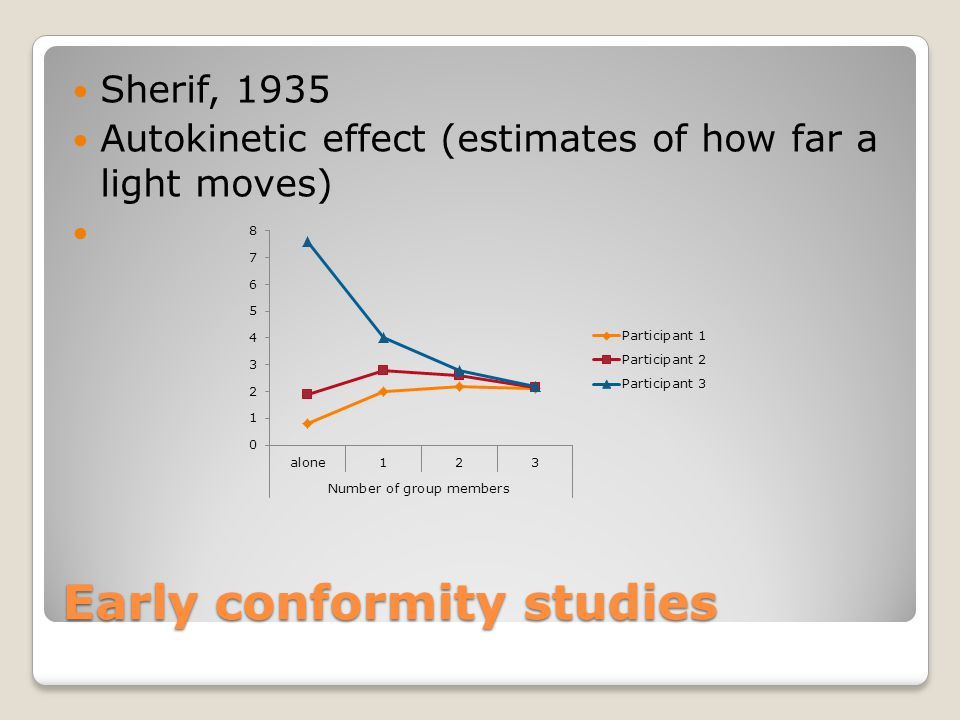 Early conformity studies Sherif, 1935 Autokinetic effect (estimates of how far a light moves)