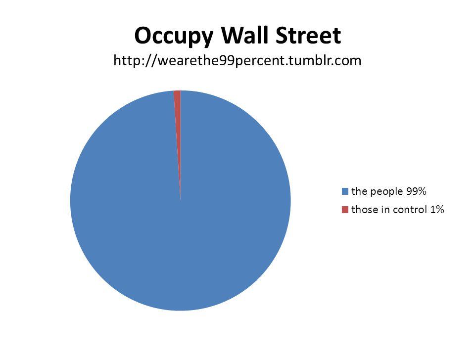 Occupy Wall Street http://wearethe99percent.tumblr.com