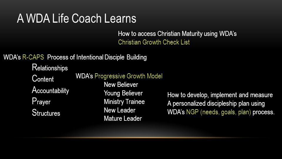A WDA Life Coach Learns WDA's R-CAPS Process of Intentional Disciple Building R elationships C ontent A ccountability P rayer S tructures WDA's Progressive Growth Model New Believer Young Believer Ministry Trainee New Leader Mature Leader How to access Christian Maturity using WDA's Christian Growth Check List How to develop, implement and measure A personalized discipleship plan using WDA's NGP (needs, goals, plan) process.