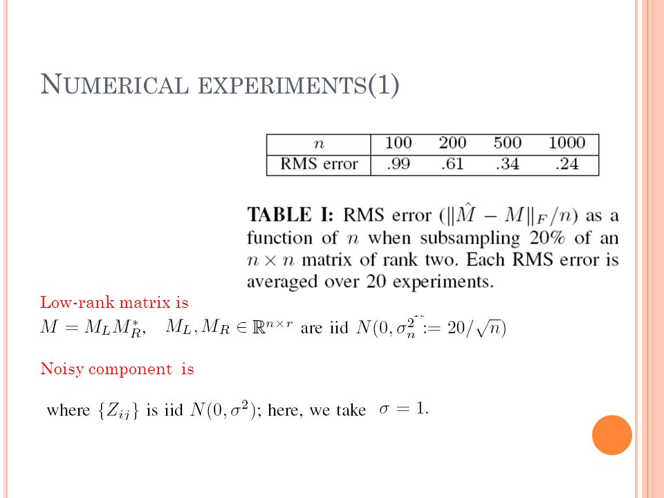 N UMERICAL EXPERIMENTS (1) Low-rank matrix is Noisy component is