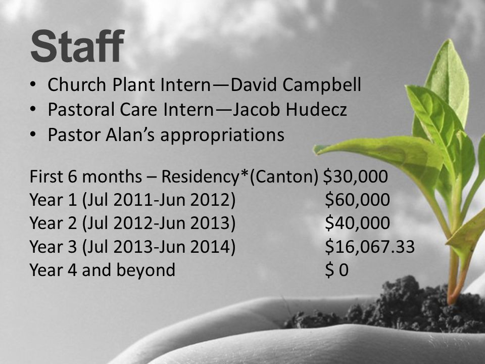 Staff Church Plant Intern—David Campbell Pastoral Care Intern—Jacob Hudecz Pastor Alan's appropriations First 6 months – Residency*(Canton) $30,000 Ye