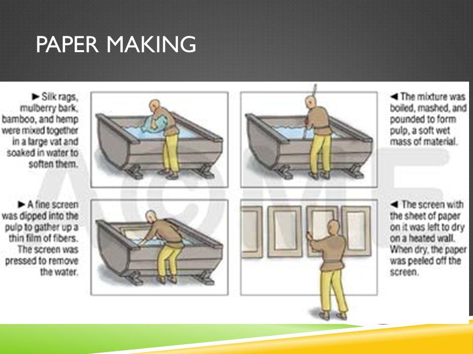 PAPER MAKING
