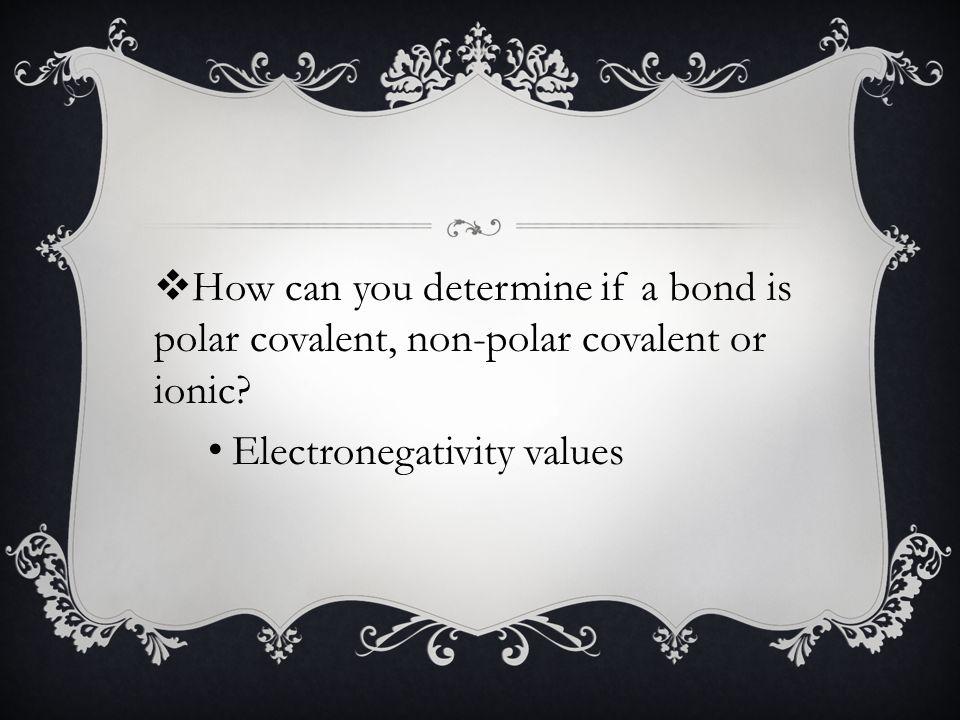 Electronegativity values