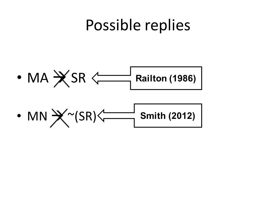 Possible replies MA  SR MN  ~(SR) Railton (1986) Smith (2012)