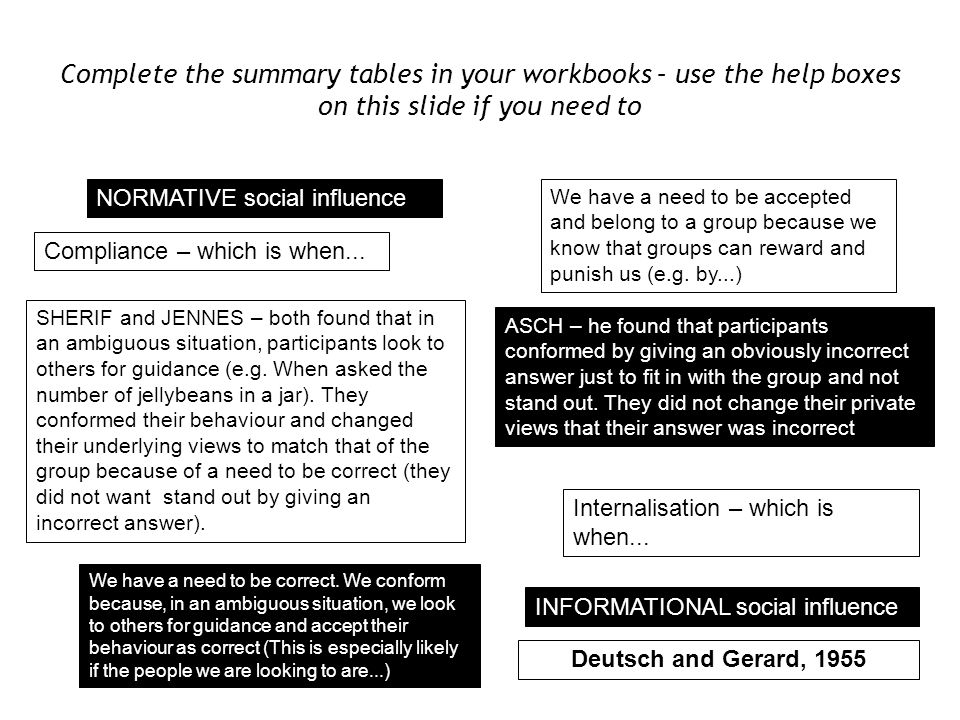 Complete the summary tables in your workbooks – use the help boxes on this slide if you need to NORMATIVE social influence INFORMATIONAL social influe