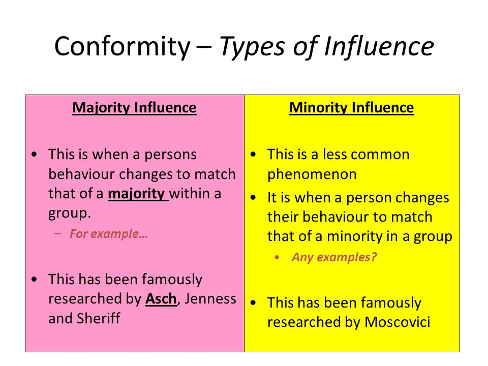 Conformity – Types of Influence Majority Influence This is when a persons behaviour changes to match that of a majority within a group. –For example…