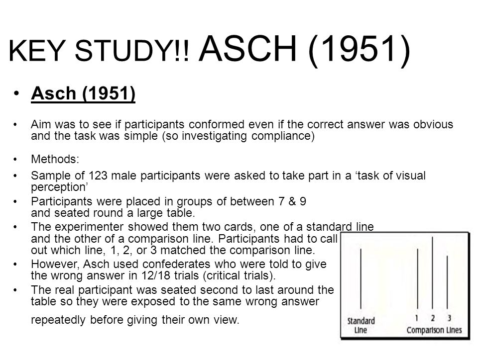 KEY STUDY!! ASCH (1951) Asch (1951) Aim was to see if participants conformed even if the correct answer was obvious and the task was simple (so invest