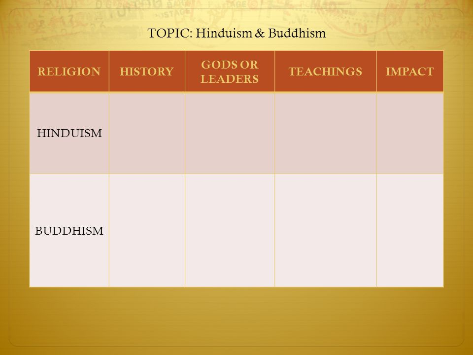 How does Buddhism impact peoples' lives.