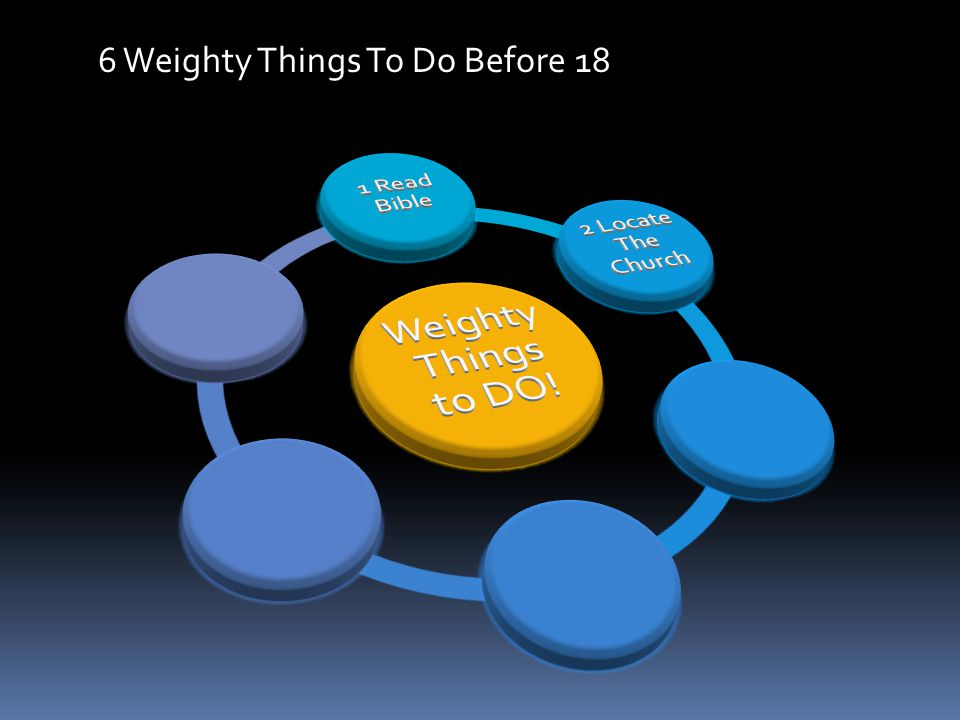 6 Weighty Things To Do Before 18