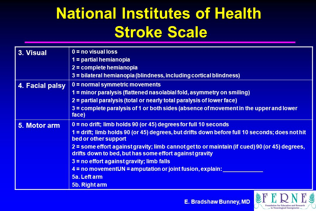 E. Bradshaw Bunney, MD National Institutes of Health Stroke Scale 3.