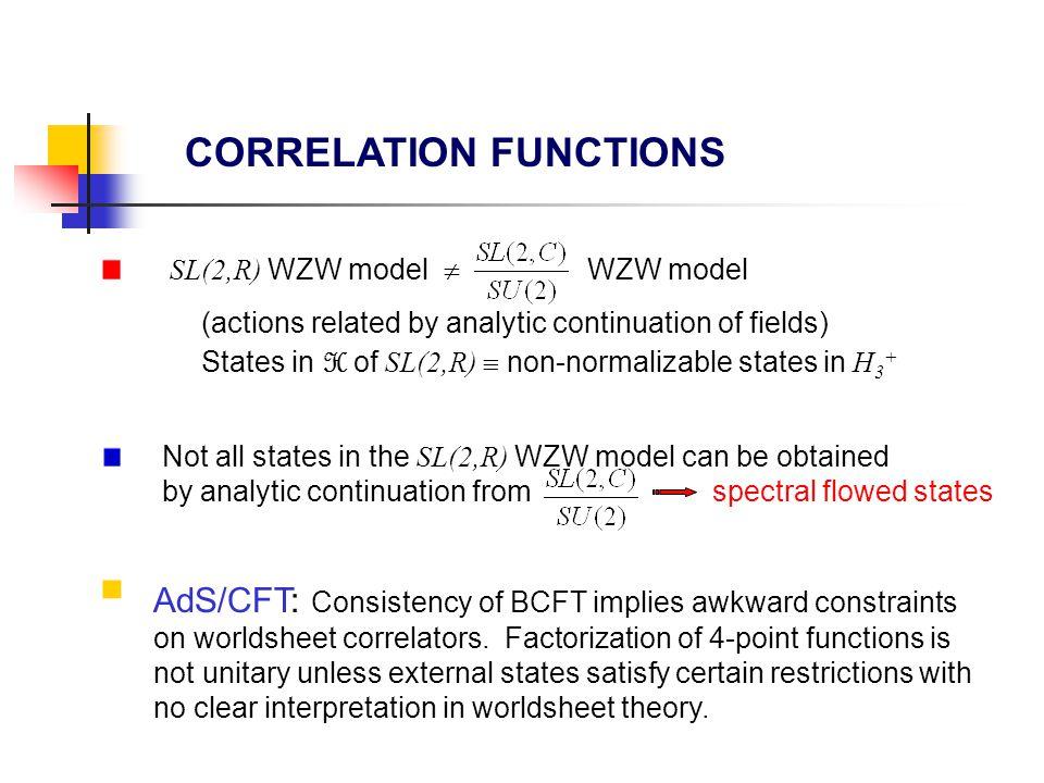 WZW MODEL for SL(2, R) k Infinitely many symmetries generated by currents J a (z), J a (z), a= ,3 k : level of the representation