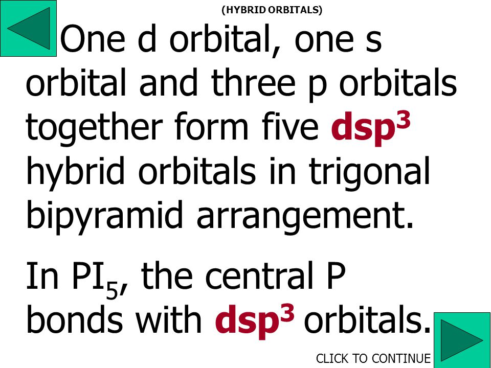 One s orbital and three p orbitals together form four tetrahedrally-arranged sp 3 hybrid orbitals.