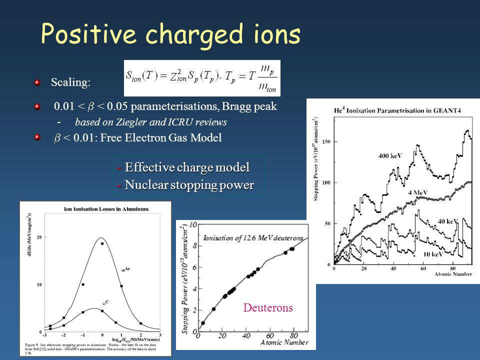 Maria Grazia Pia, INFN Genova Positive charged ions Scaling: 0.01 <  < 0.05 parameterisations, Bragg peak ­ based on Ziegler and ICRU reviews  <