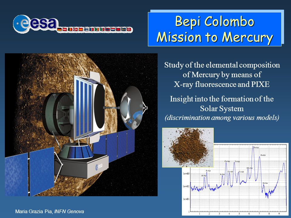 Maria Grazia Pia, INFN Genova Bepi Colombo Mission to Mercury Study of the elemental composition of Mercury by means of X-ray fluorescence and PIXE In