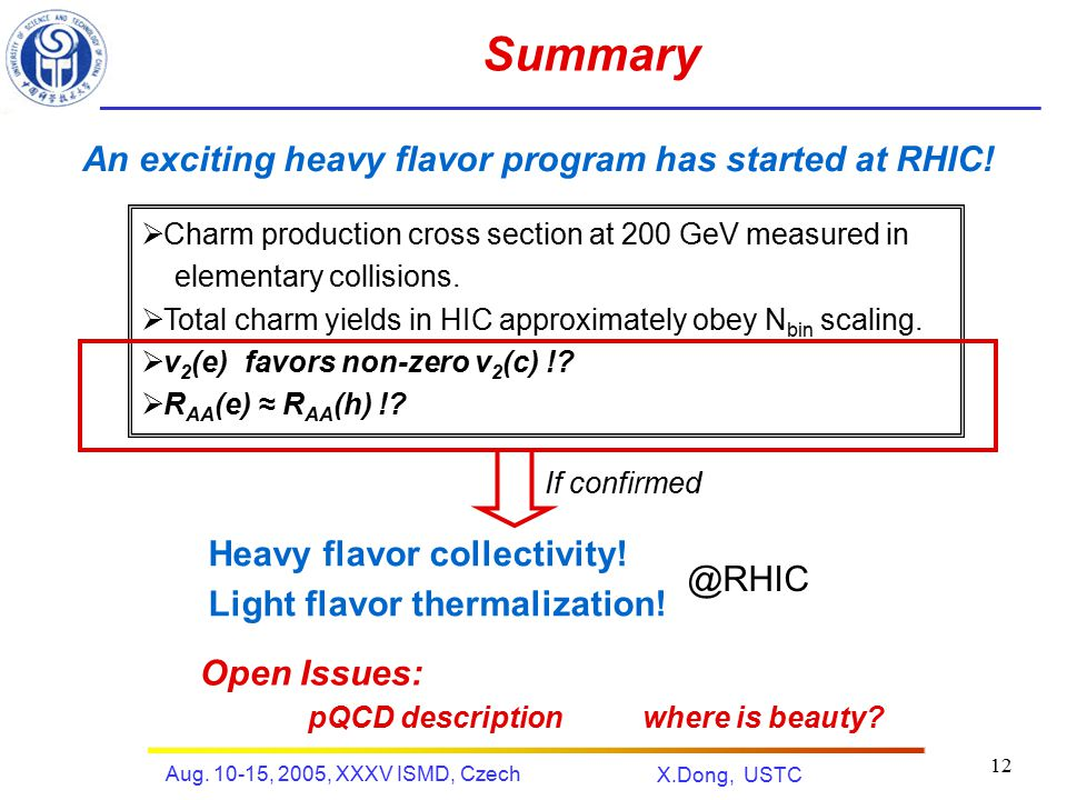X.Dong, USTC Aug. 10-15, 2005, XXXV ISMD, Czech 12 Summary  Charm production cross section at 200 GeV measured in elementary collisions.  Total char