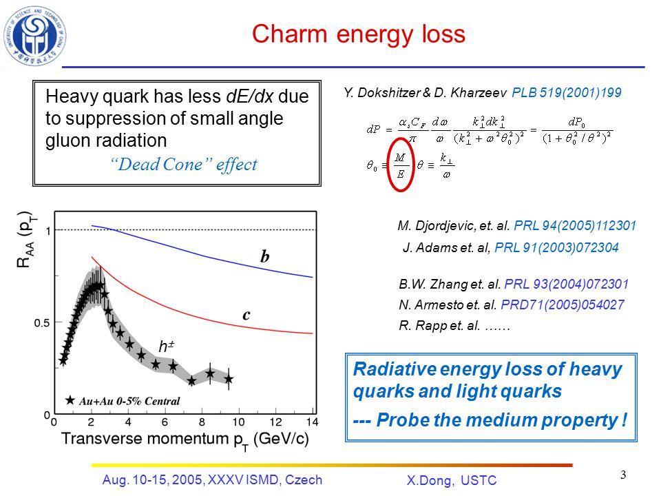 X.Dong, USTC Aug. 10-15, 2005, XXXV ISMD, Czech 3 Charm energy loss Y. Dokshitzer & D. Kharzeev PLB 519(2001)199 Radiative energy loss of heavy quarks