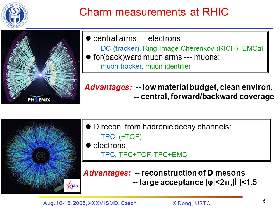 X.Dong, USTC Aug. 10-15, 2005, XXXV ISMD, Czech 6 Charm measurements at RHIC central arms --- electrons: DC (tracker), Ring Image Cherenkov (RICH), EM
