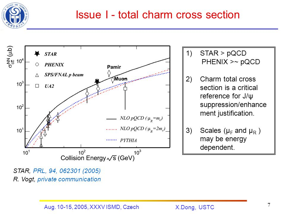 X.Dong, USTC Aug. 10-15, 2005, XXXV ISMD, Czech 7 Issue I - total charm cross section 1)STAR > pQCD PHENIX >~ pQCD 2)Charm total cross section is a cr