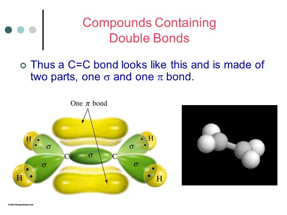 6 Compounds Containing Double Bonds Thus a C=C bond looks like this and is made of two parts, one  and one  bond.
