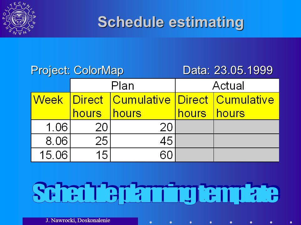 J. Nawrocki, Doskonalenie Procesów.. Schedule estimating Project: ColorMap Data: 23.05.1999