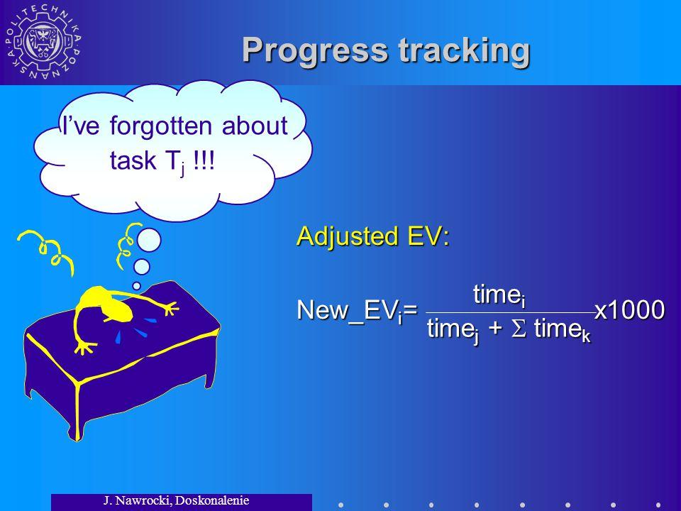 J. Nawrocki, Doskonalenie Procesów.. I've forgotten about task T j !!.