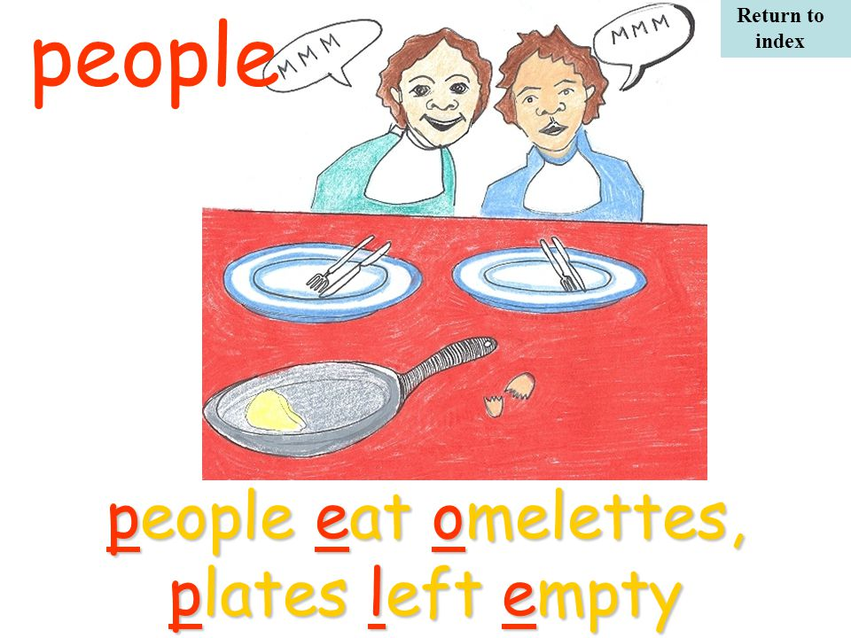 peoplepeople eat omelettes, plates left empty Return to index