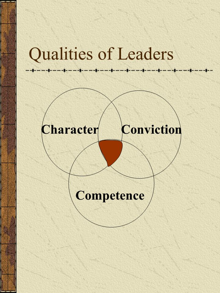 Qualities of Leaders CharacterConviction Competence