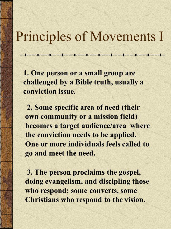 Principles of Movements I 1.