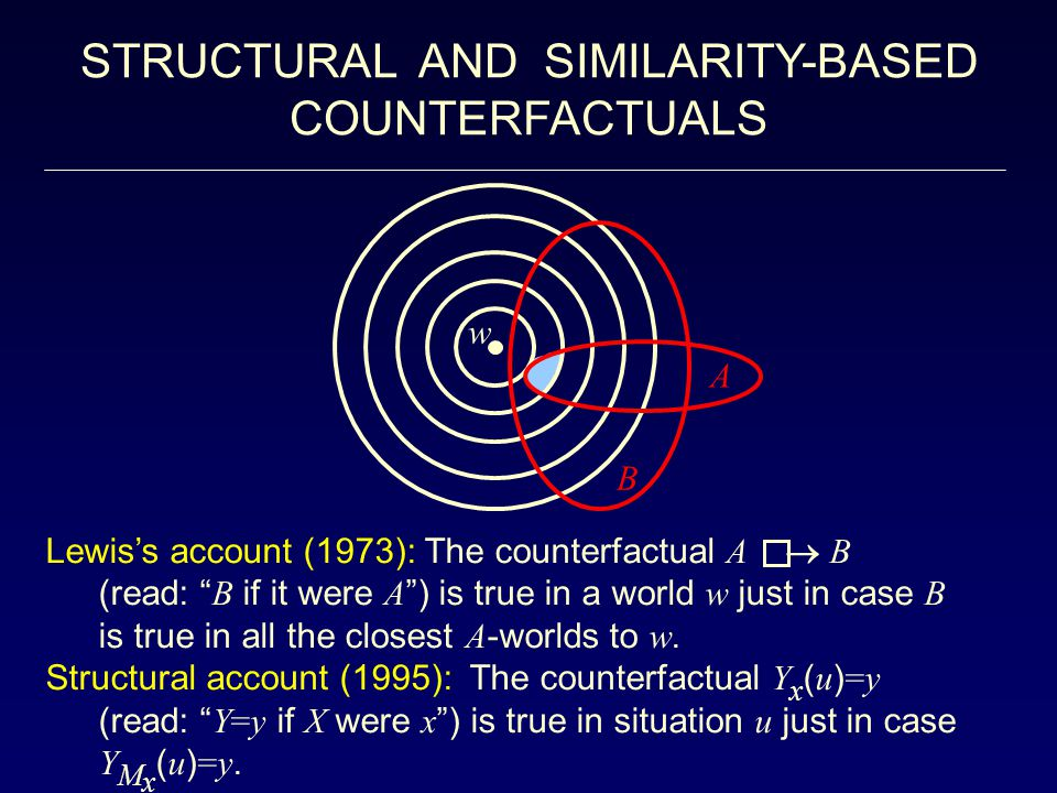 w STRUCTURAL AND SIMILARITY-BASED COUNTERFACTUALS Lewis's account (1973): The counterfactual A  B (read: B if it were A ) is true in a world w just in case B is true in all the closest A -worlds to w.