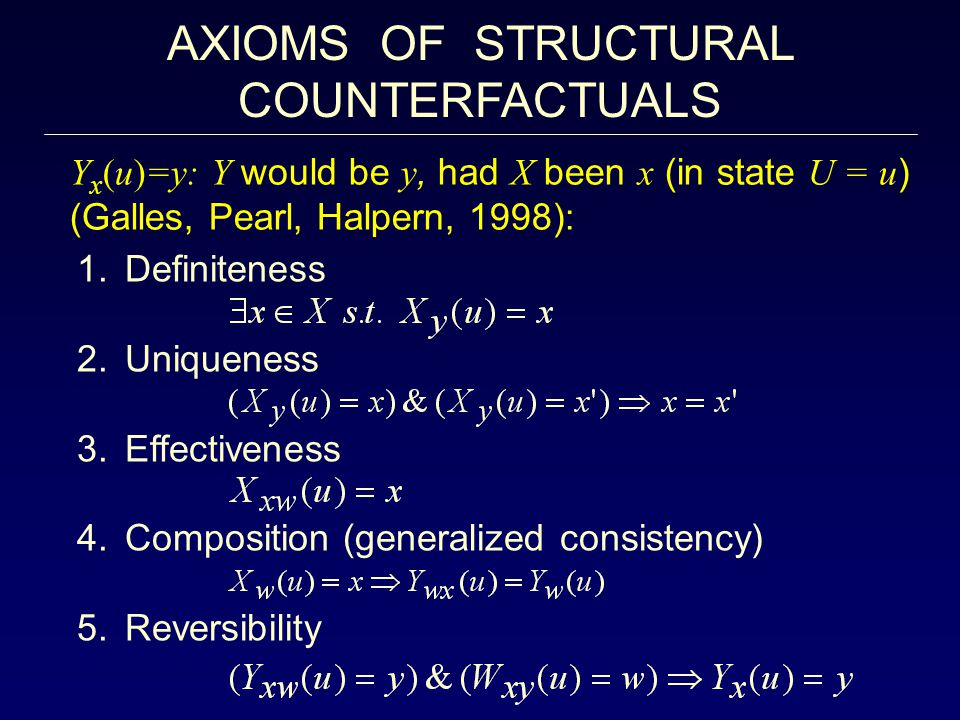 AXIOMS OF STRUCTURAL COUNTERFACTUALS 1.Definiteness 2.Uniqueness 3.Effectiveness 4.Composition (generalized consistency) 5.Reversibility Y x (u)=y: Y would be y, had X been x (in state U = u ) (Galles, Pearl, Halpern, 1998):