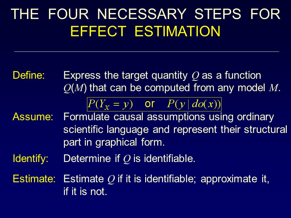 Define: Assume: Identify: Estimate: THE FOUR NECESSARY STEPS FOR EFFECT ESTIMATION Express the target quantity Q as a function Q ( M ) that can be computed from any model M.