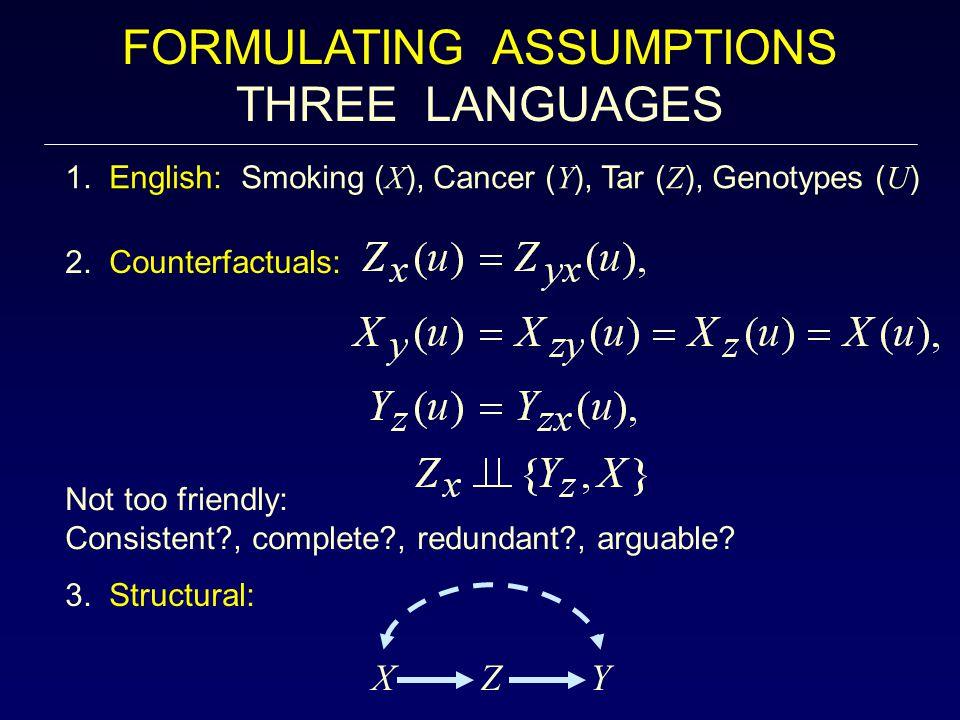 FORMULATING ASSUMPTIONS THREE LANGUAGES 1.
