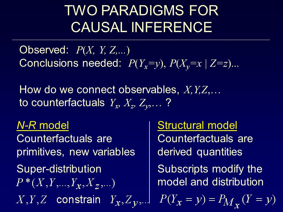 TWO PARADIGMS FOR CAUSAL INFERENCE Observed: P(X, Y, Z,...) Conclusions needed: P(Y x =y), P(X y =x | Z=z)...