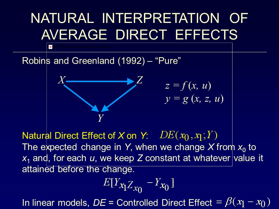 z = f (x, u) y = g (x, z, u) XZ Y NATURAL INTERPRETATION OF AVERAGE DIRECT EFFECTS Natural Direct Effect of X on Y: The expected change in Y, when we change X from x 0 to x 1 and, for each u, we keep Z constant at whatever value it attained before the change.