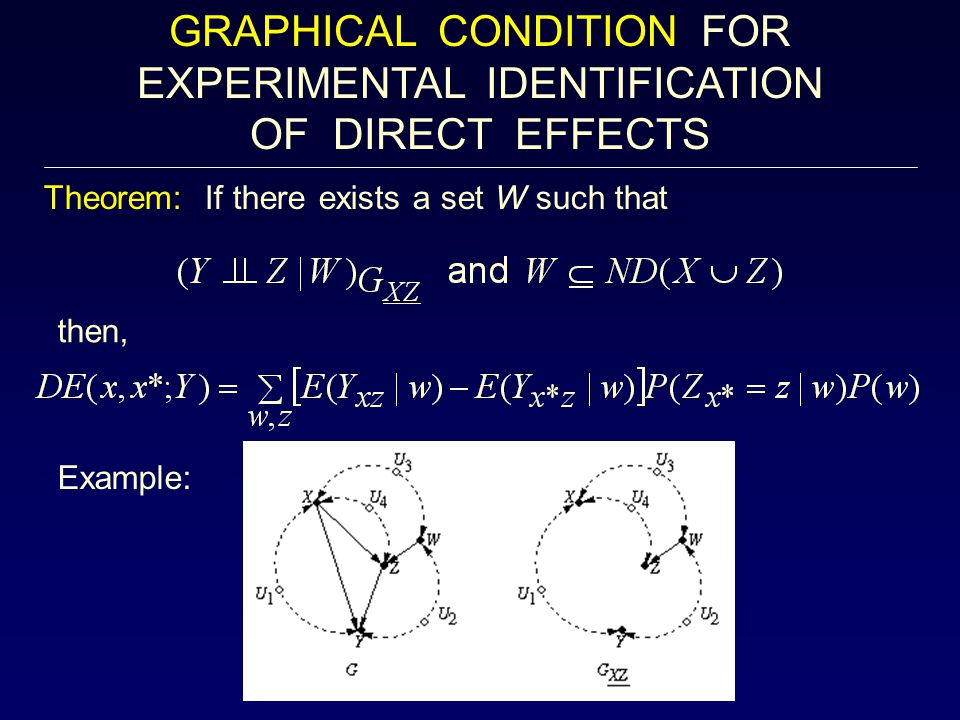 Example: Theorem: If there exists a set W such that GRAPHICAL CONDITION FOR EXPERIMENTAL IDENTIFICATION OF DIRECT EFFECTS then,