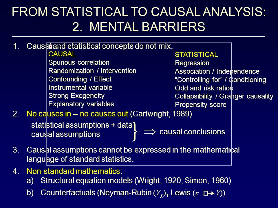4.Non-standard mathematics: a)Structural equation models (Wright, 1920; Simon, 1960) b)Counterfactuals (Neyman-Rubin (Y x ), Lewis (x Y)) CAUSAL Spurious correlation Randomization / Intervention Confounding / Effect Instrumental variable Strong Exogeneity Explanatory variables STATISTICAL Regression Association / Independence Controlling for / Conditioning Odd and risk ratios Collapsibility / Granger causality Propensity score 1.Causal and statistical concepts do not mix.
