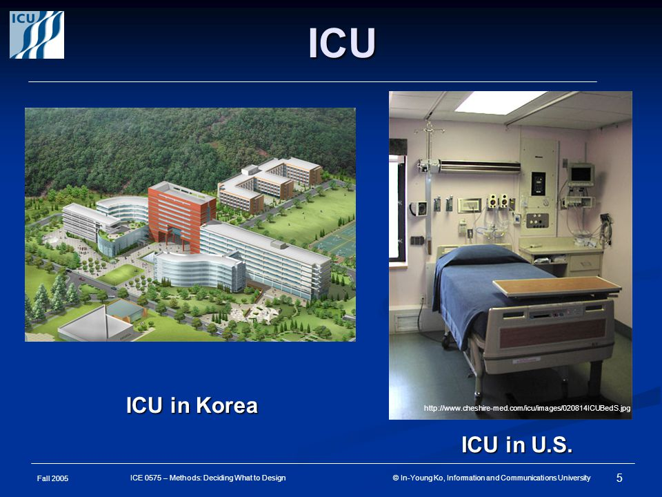 Fall 2005 5 ICE 0575 – Methods: Deciding What to Design © In-Young Ko, Information and Communications University ICU ICU in Korea ICU in U.S.